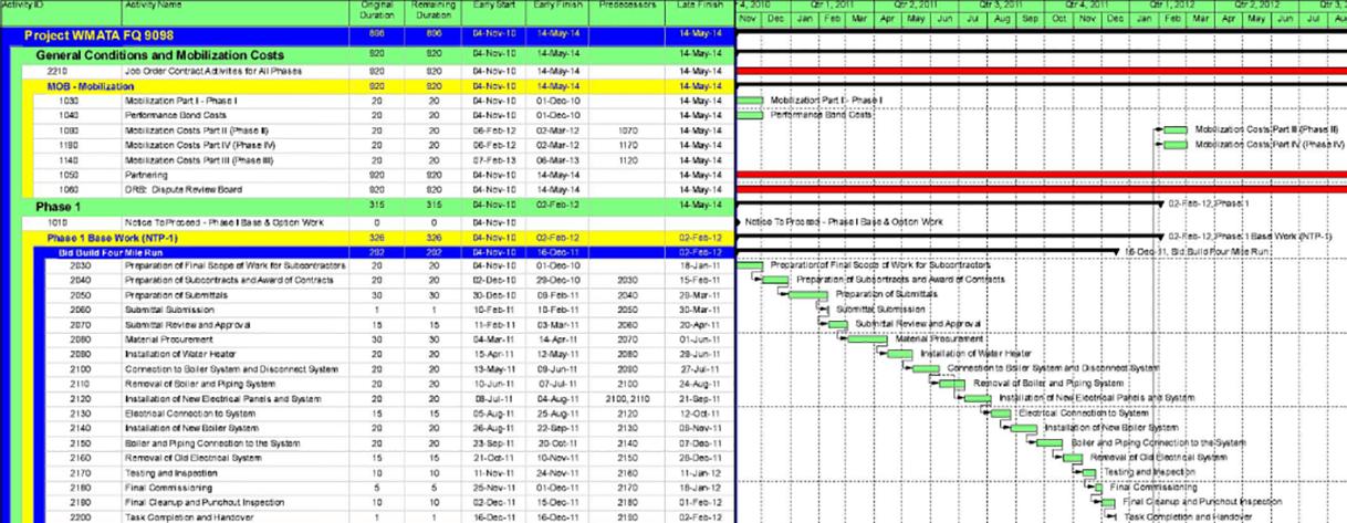 Program-Management01_1627x632-1024x398
